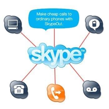 Skype y sus funciones